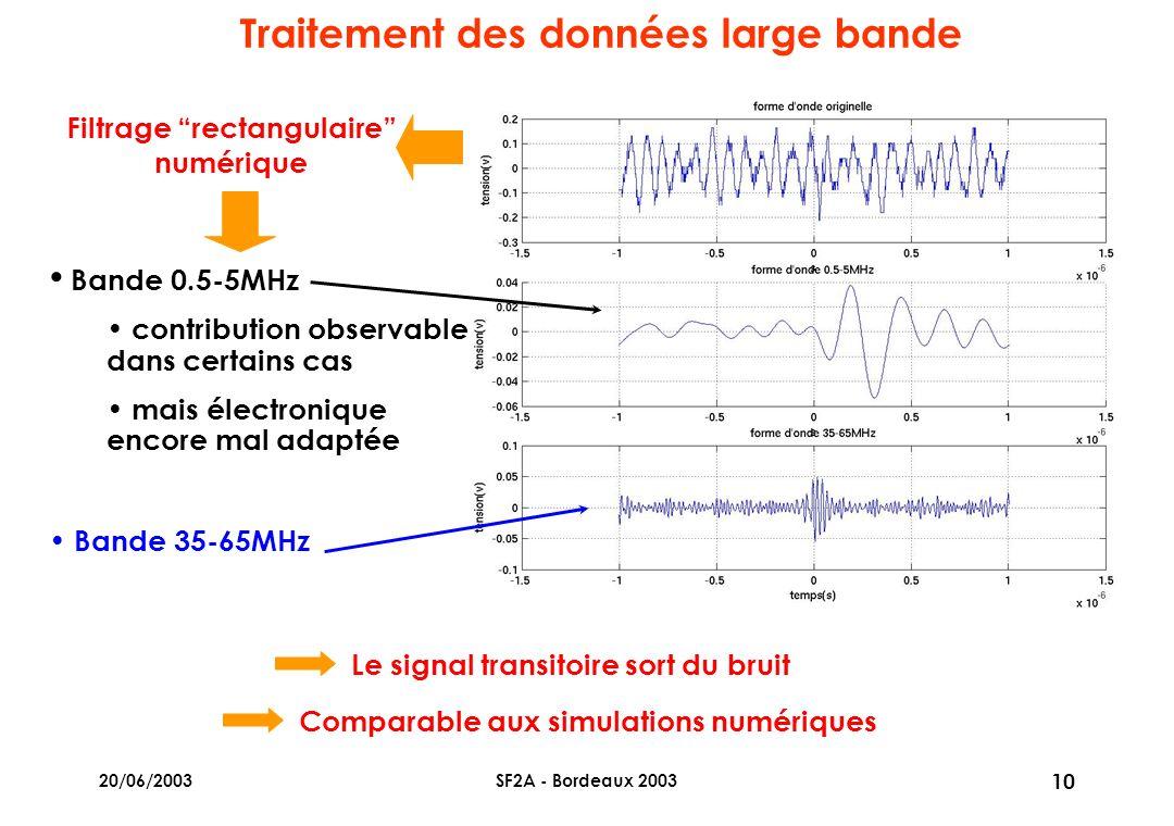 20/06/2003SF2A - Bordeaux 2003 10 Traitement des données large bande Le signal transitoire sort du bruit Comparable aux simulations numériques Filtrage rectangulaire numérique Bande 0.5-5MHz contribution observable dans certains cas mais électronique encore mal adaptée Bande 35-65MHz