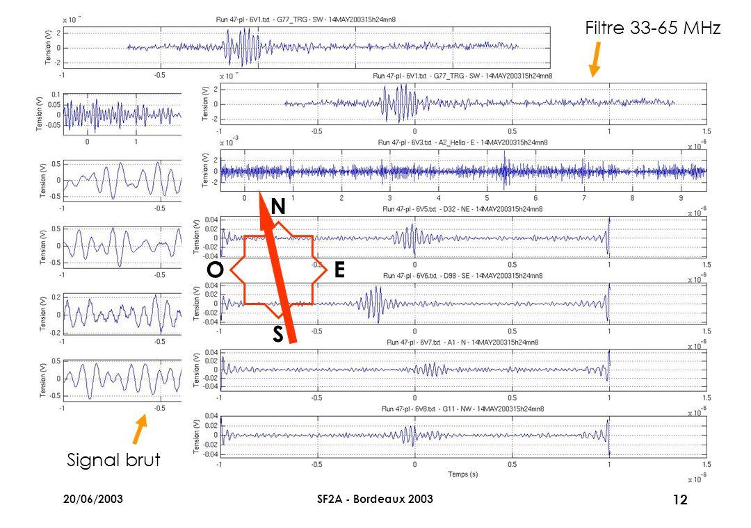 20/06/2003SF2A - Bordeaux 2003 12 Signal brut Filtre 33-65 MHz S N EO