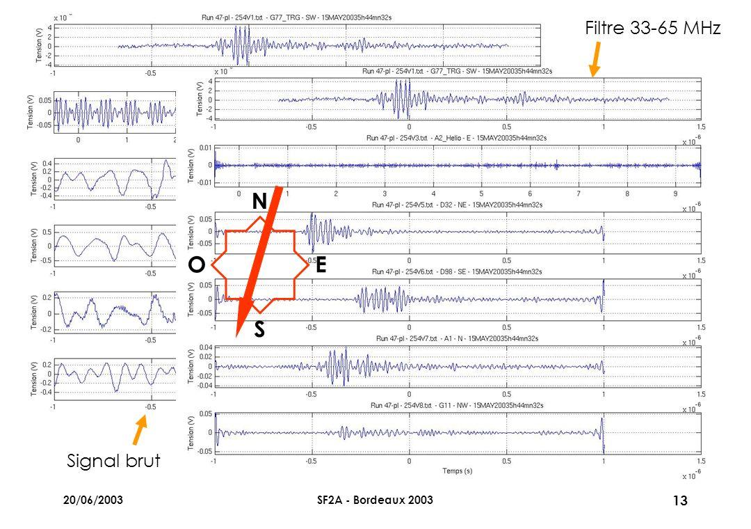 20/06/2003SF2A - Bordeaux 2003 13 Signal brut Filtre 33-65 MHz S N EO