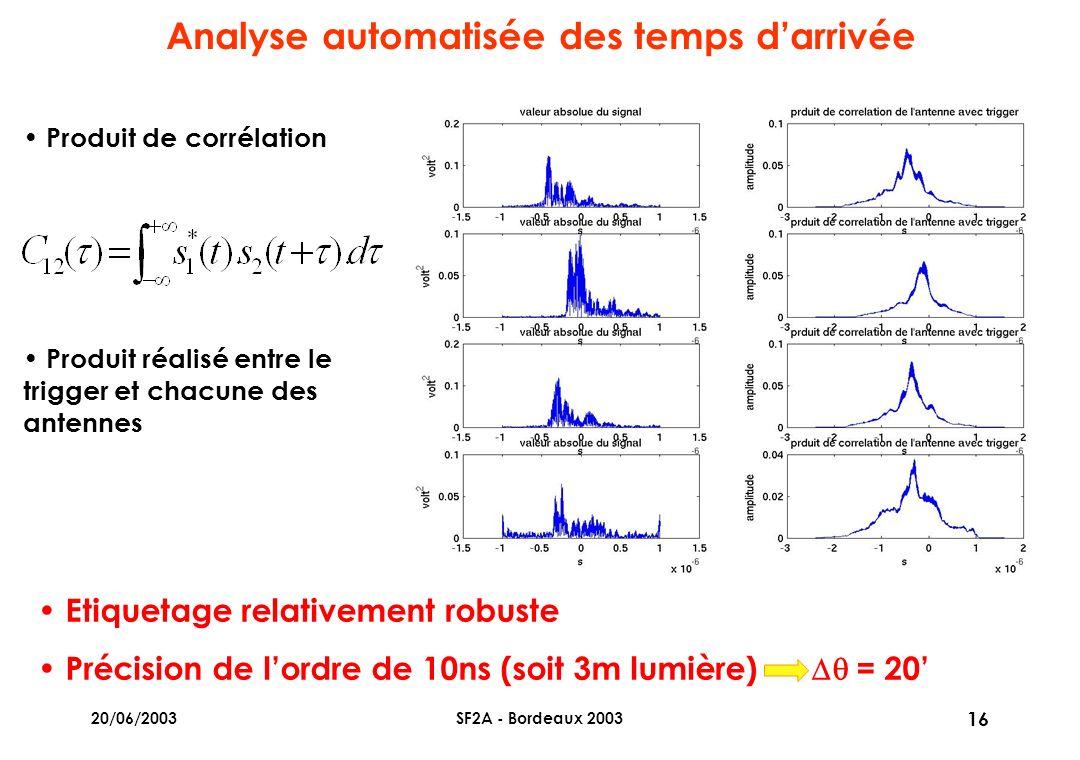 20/06/2003SF2A - Bordeaux 2003 16 Analyse automatisée des temps darrivée Produit de corrélation Produit réalisé entre le trigger et chacune des antennes Etiquetage relativement robuste Précision de lordre de 10ns (soit 3m lumière) = 20