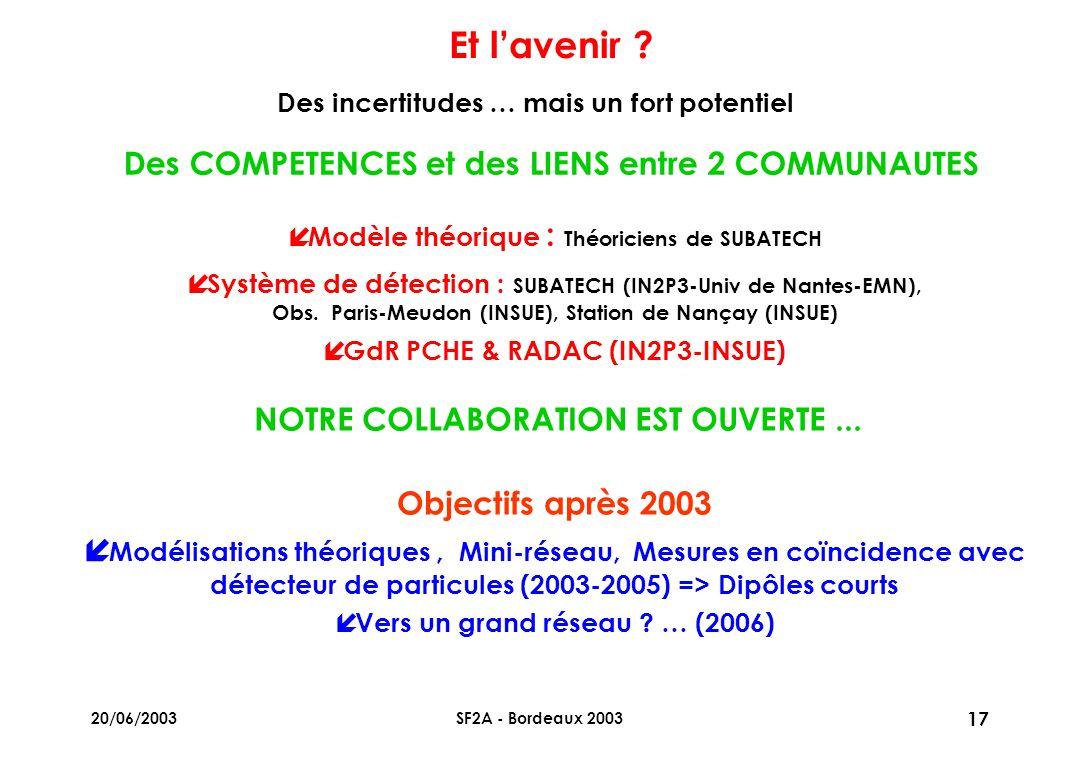 20/06/2003SF2A - Bordeaux 2003 17 Et lavenir ? Des incertitudes … mais un fort potentiel Objectifs après 2003 í Modélisations théoriques, Mini-réseau,