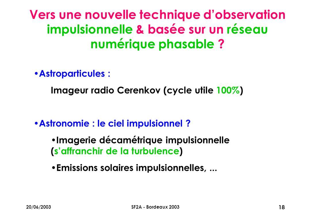 20/06/2003SF2A - Bordeaux 2003 18 Vers une nouvelle technique dobservation impulsionnelle & basée sur un réseau numérique phasable ? Astroparticules :