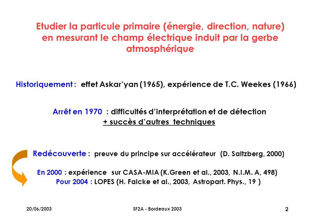 20/06/2003SF2A - Bordeaux 2003 2 Etudier la particule primaire (énergie, direction, nature) en mesurant le champ électrique induit par la gerbe atmosphérique Historiquement : effet Askaryan (1965), expérience de T.C.