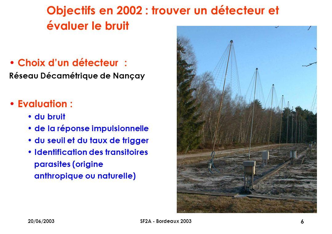 20/06/2003SF2A - Bordeaux 2003 6 Objectifs en 2002 : trouver un détecteur et évaluer le bruit Choix dun détecteur : Réseau Décamétrique de Nançay Evaluation : du bruit de la réponse impulsionnelle du seuil et du taux de trigger Identification des transitoires parasites (origine anthropique ou naturelle)