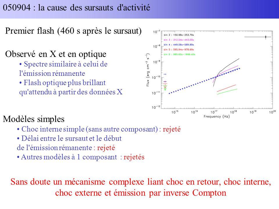 050904 : la cause des sursauts d activité Sans doute un mécanisme complexe liant choc en retour, choc interne, choc externe et émission par inverse Compton Premier flash (460 s après le sursaut) Observé en X et en optique Spectre similaire à celui de l émission rémanente Flash optique plus brillant qu attendu à partir des données X Modèles simples Choc interne simple (sans autre composant) : rejeté Délai entre le sursaut et le début de l émission rémanente : rejeté Autres modèles à 1 composant : rejetés
