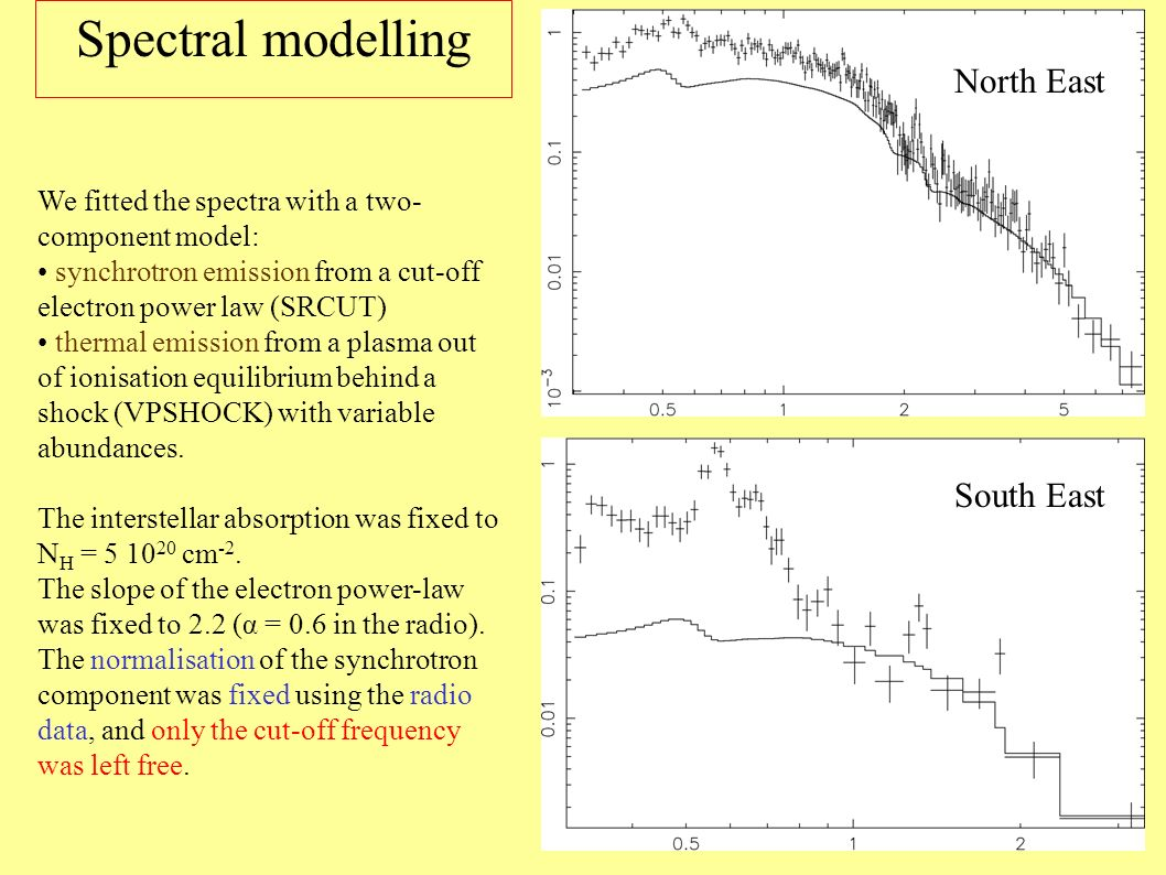 Spectral modelling North East South East We fitted the spectra with a two- component model: synchrotron emission from a cut-off electron power law (SR