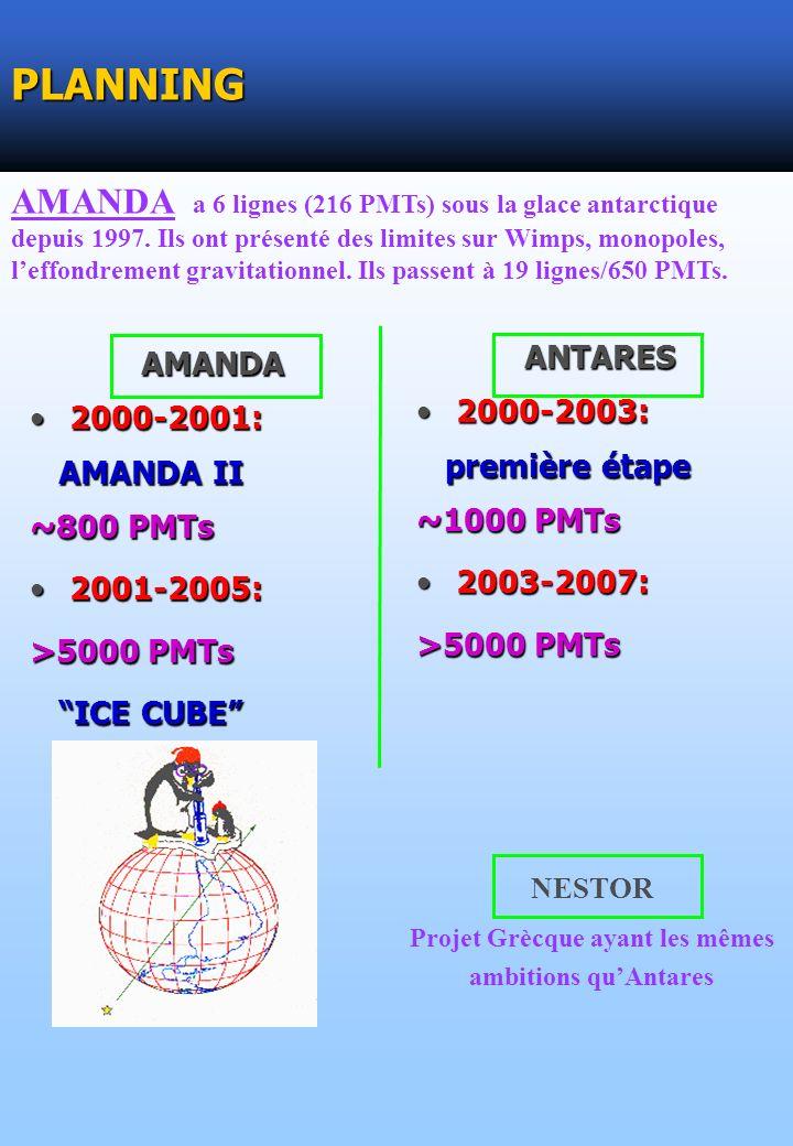 ANTARES 2000-2003: première étape ~1000 PMTs 2003-2007: >5000 PMTs AMANDA 2000-2001:2000-2001: AMANDA II AMANDA II ~800 PMTs 2001-2005:2001-2005: >5000 PMTs ICE CUBE ICE CUBEPLANNING AMANDA a 6 lignes (216 PMTs) sous la glace antarctique depuis 1997.