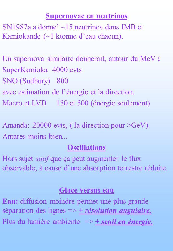 Supernovae en neutrinos SN1987a a donne ~15 neutrinos dans IMB et Kamiokande (~1 ktonne deau chacun). Un supernova similaire donnerait, autour du MeV