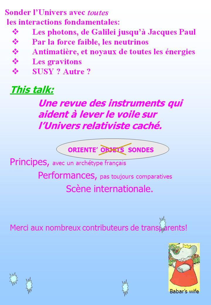 This talk: Une revue des instruments qui aident à lever le voile sur lUnivers relativiste caché.