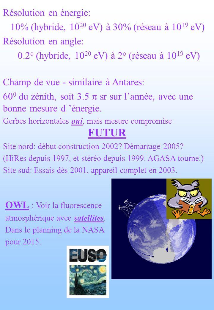 OWL : Voir la fluorescence atmosphérique avec satellites. Dans le planning de la NASA pour 2015. FUTUR Site nord: début construction 2002? Démarrage 2