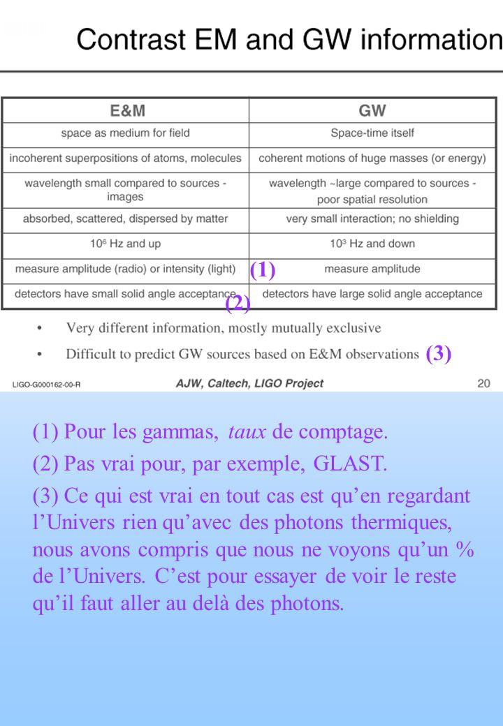 (1) Pour les gammas, taux de comptage. (2) Pas vrai pour, par exemple, GLAST. (3) Ce qui est vrai en tout cas est quen regardant lUnivers rien quavec
