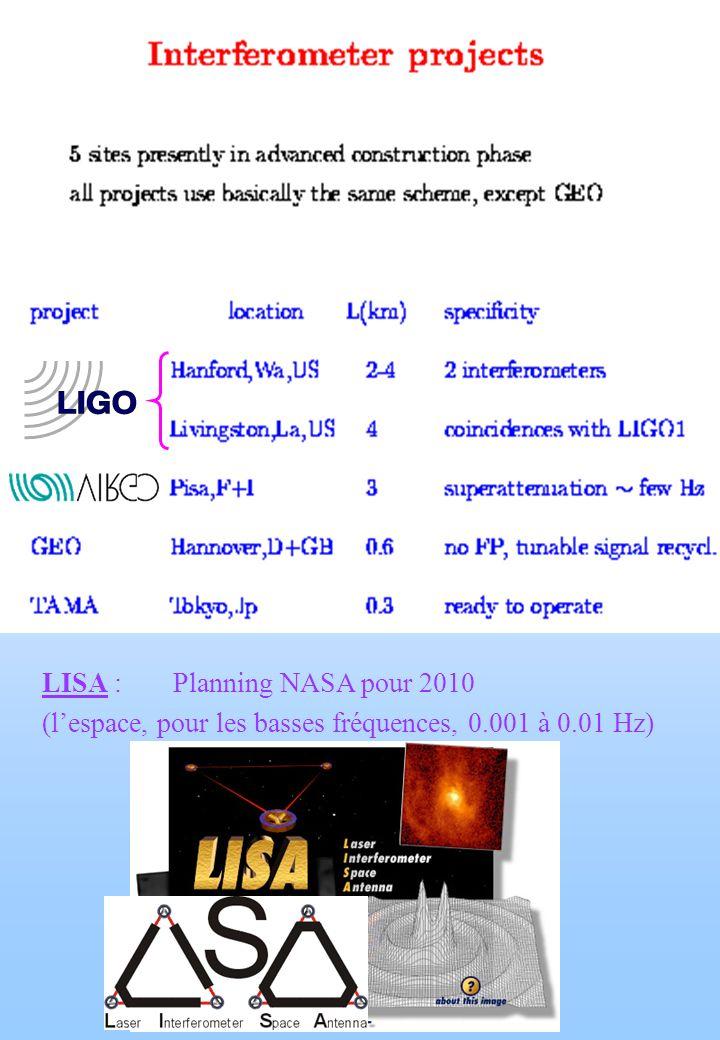 LISA : Planning NASA pour 2010 (lespace, pour les basses fréquences, 0.001 à 0.01 Hz)