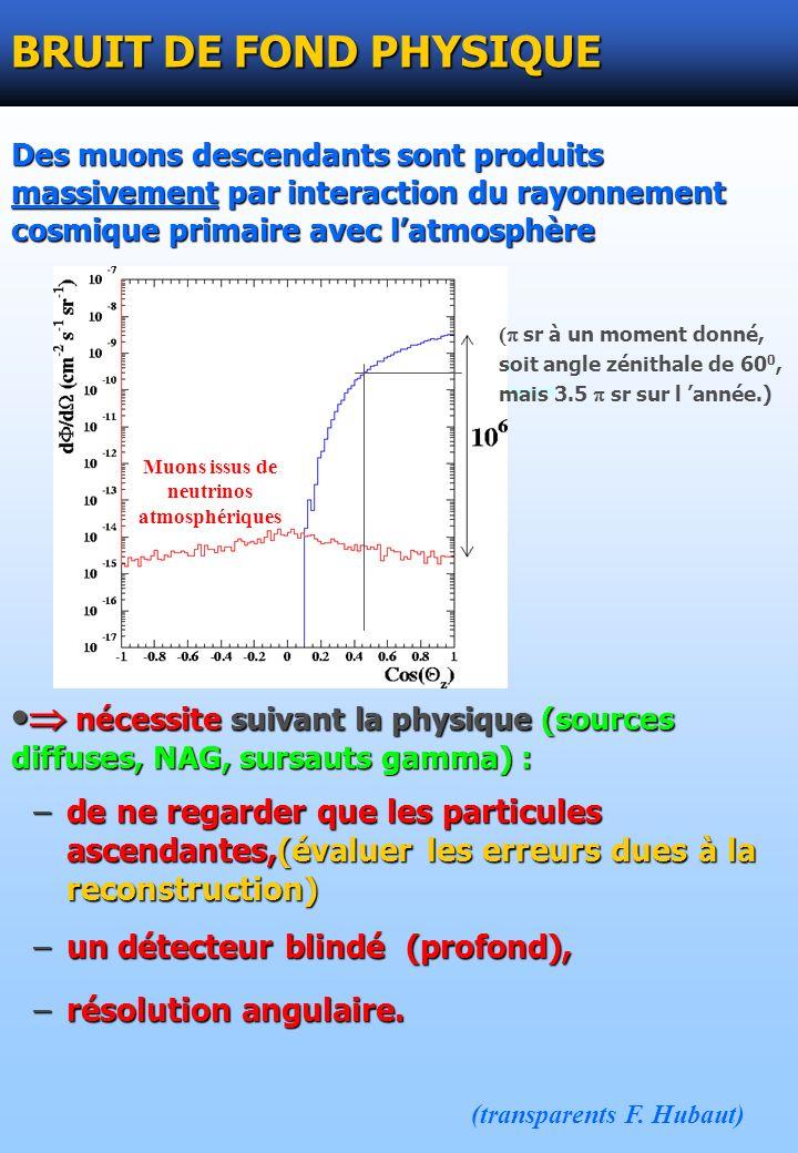 Des muons descendants sont produits massivement par interaction du rayonnement cosmique primaire avec latmosphère nécessite suivant la physique (sourc