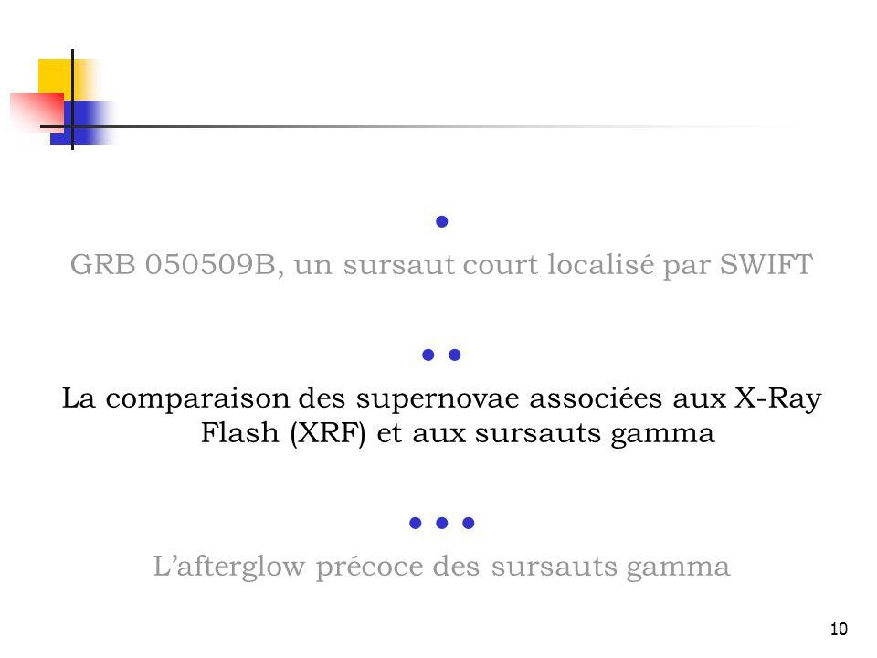 10 GRB 050509B, un sursaut court localisé par SWIFT La comparaison des supernovae associées aux X-Ray Flash (XRF) et aux sursauts gamma Lafterglow précoce des sursauts gamma
