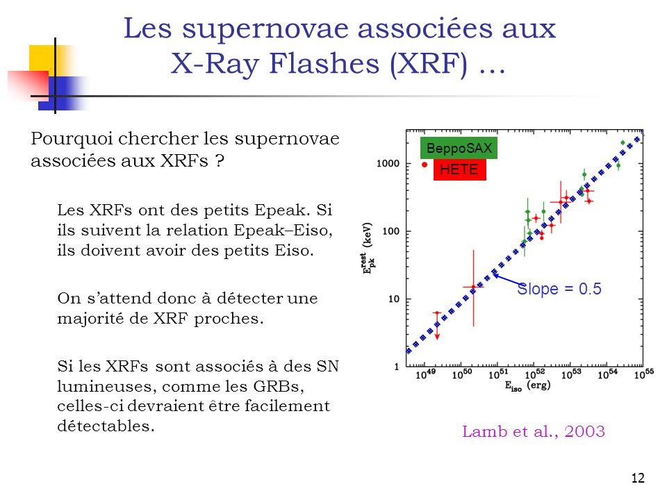 12 Les supernovae associées aux X-Ray Flashes (XRF) … Pourquoi chercher les supernovae associées aux XRFs .