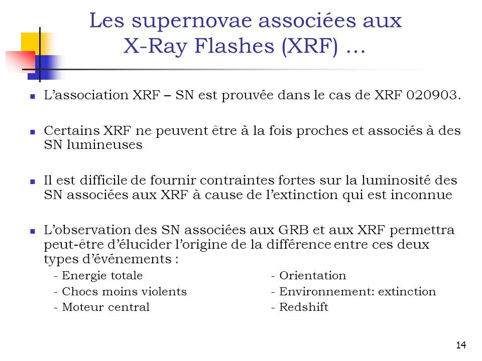 14 Les supernovae associées aux X-Ray Flashes (XRF) … Lassociation XRF – SN est prouvée dans le cas de XRF 020903.