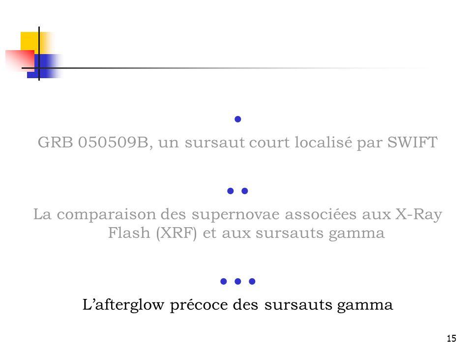 15 GRB 050509B, un sursaut court localisé par SWIFT La comparaison des supernovae associées aux X-Ray Flash (XRF) et aux sursauts gamma Lafterglow précoce des sursauts gamma