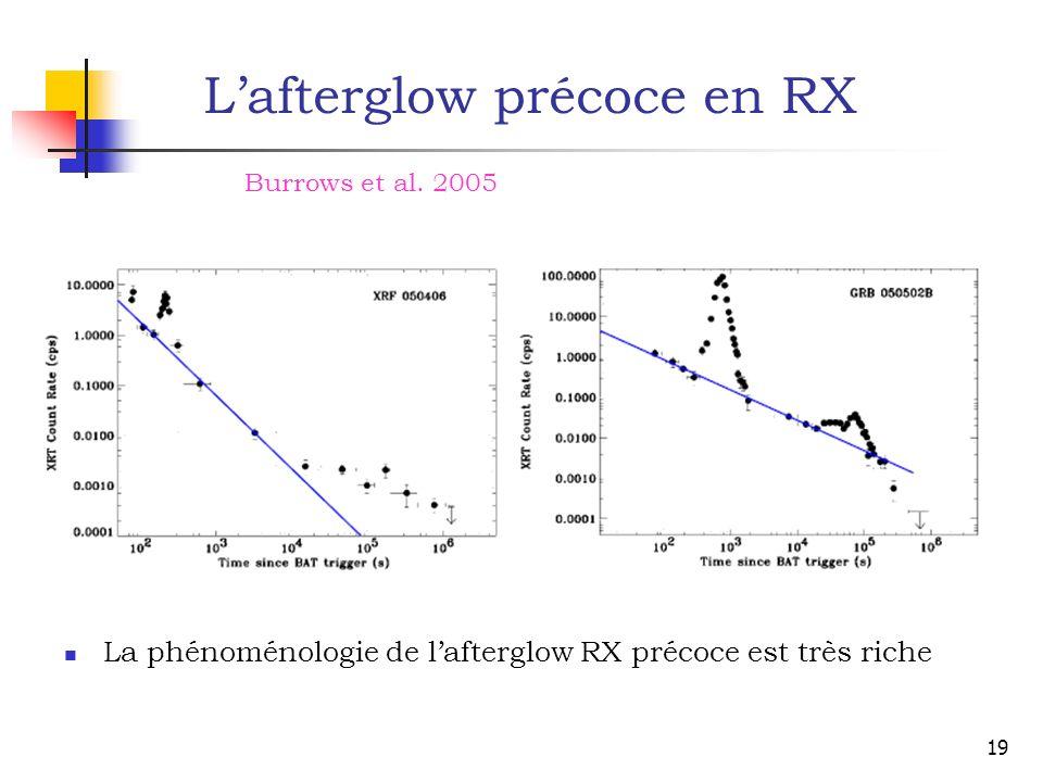 19 Lafterglow précoce en RX La phénoménologie de lafterglow RX précoce est très riche Burrows et al.