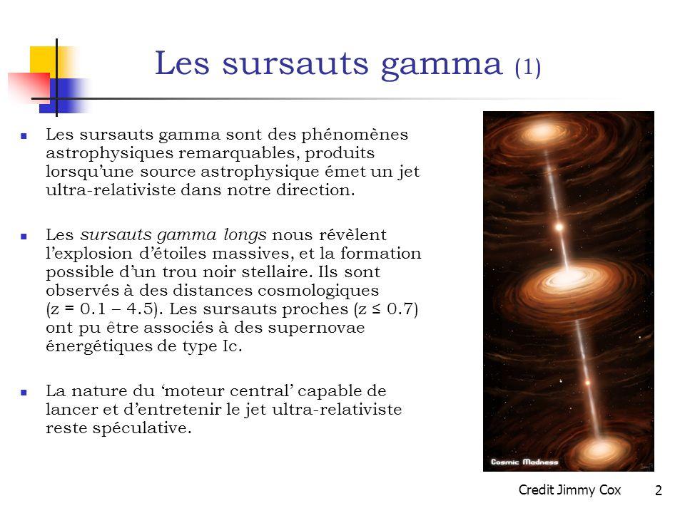 13 Les supernovae associées aux X-Ray Flashes (XRF) … La situation actuelle XRF 020903 a été associé à une supernova lumineuse, semblable à celle dautres sursauts.