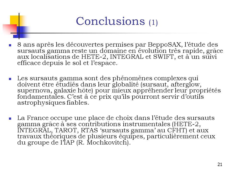 21 Conclusions (1) 8 ans après les découvertes permises par BeppoSAX, létude des sursauts gamma reste un domaine en évolution très rapide, grâce aux localisations de HETE-2, INTEGRAL et SWIFT, et à un suivi efficace depuis le sol et lespace.