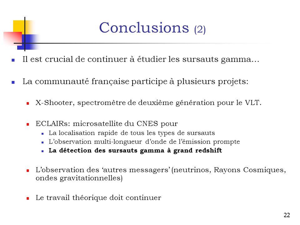 22 Conclusions (2) Il est crucial de continuer à étudier les sursauts gamma...