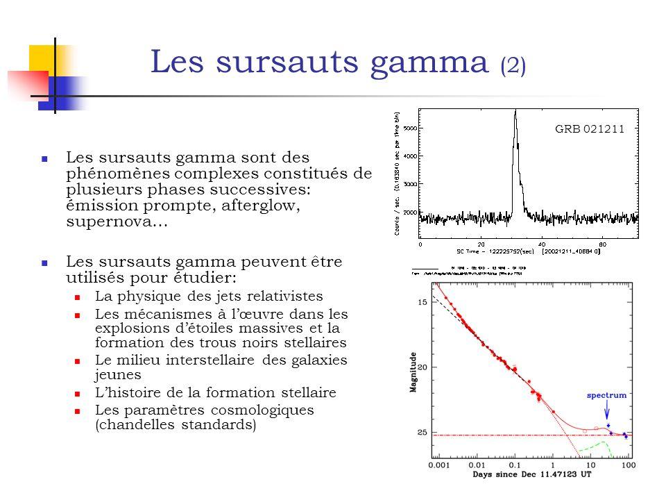 3 Les sursauts gamma (2) Les sursauts gamma sont des phénomènes complexes constitués de plusieurs phases successives: émission prompte, afterglow, supernova… Les sursauts gamma peuvent être utilisés pour étudier: La physique des jets relativistes Les mécanismes à lœuvre dans les explosions détoiles massives et la formation des trous noirs stellaires Le milieu interstellaire des galaxies jeunes Lhistoire de la formation stellaire Les paramètres cosmologiques (chandelles standards) GRB 021211