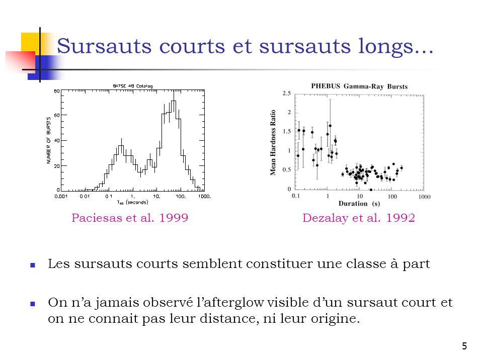 6 GRB 050509B Durée=40 ms, Fluence=10 -8 erg/cm 2, Detecté et localisé par SWIFT/BAT Afterglow RX detecté et localisé par SWIFT/XRT Gehrels et al., 2005
