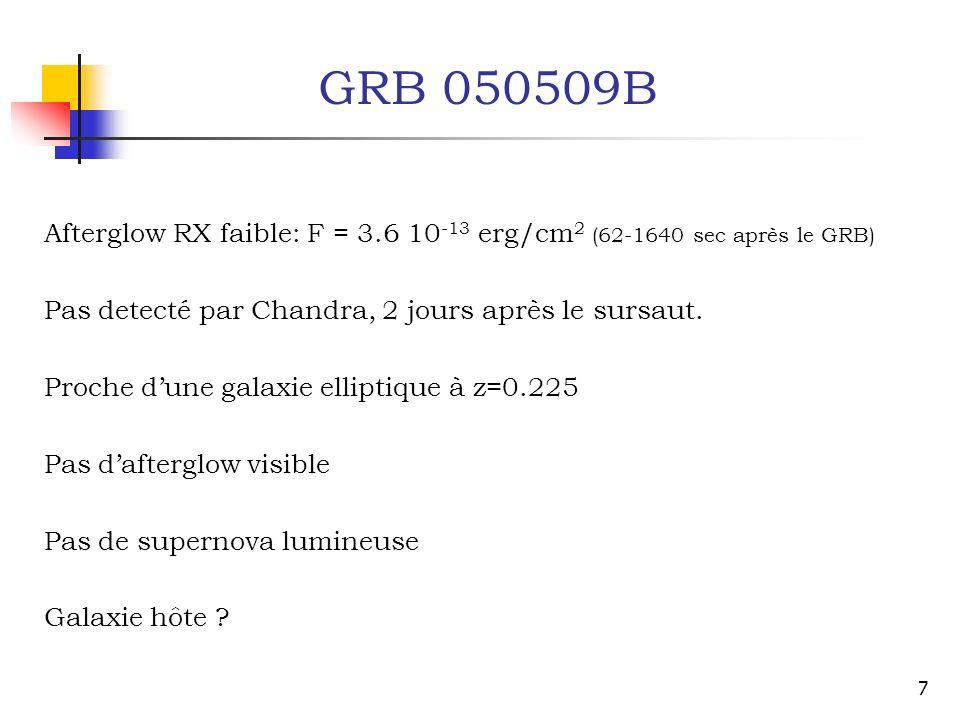 7 GRB 050509B Afterglow RX faible: F = 3.6 10 -13 erg/cm 2 (62-1640 sec après le GRB) Pas detecté par Chandra, 2 jours après le sursaut.