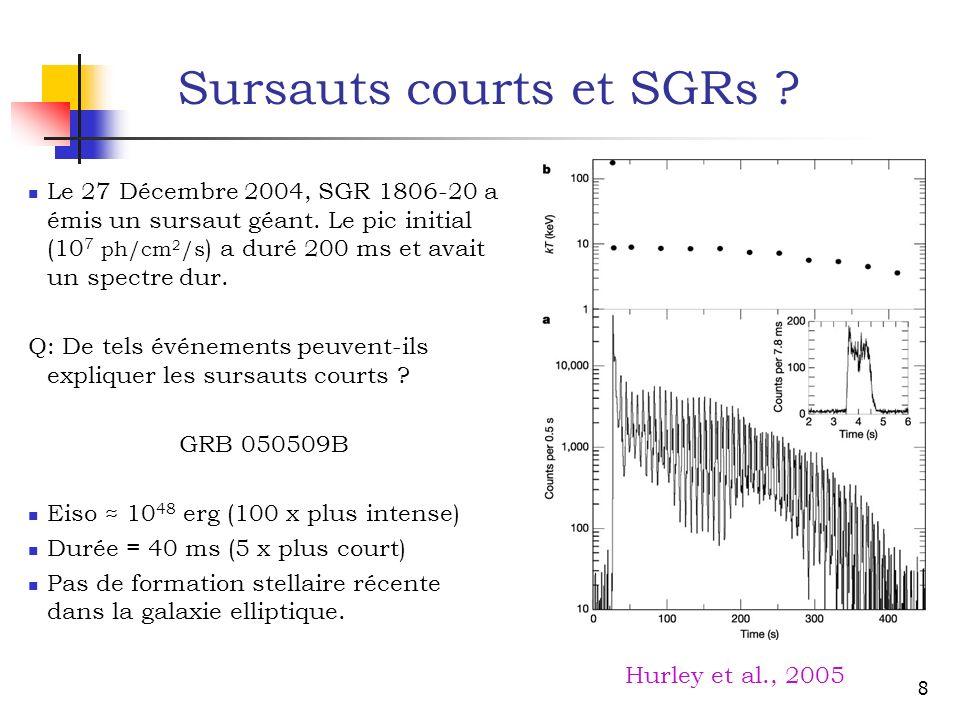 8 Sursauts courts et SGRs .Le 27 Décembre 2004, SGR 1806-20 a émis un sursaut géant.