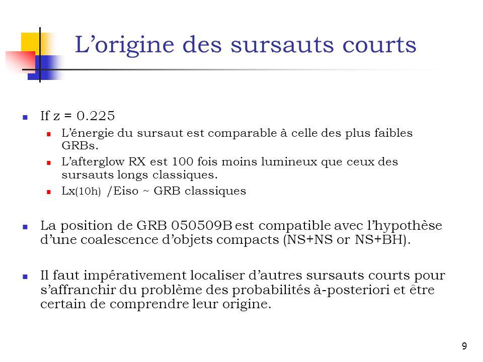 9 Lorigine des sursauts courts If z = 0.225 Lénergie du sursaut est comparable à celle des plus faibles GRBs.