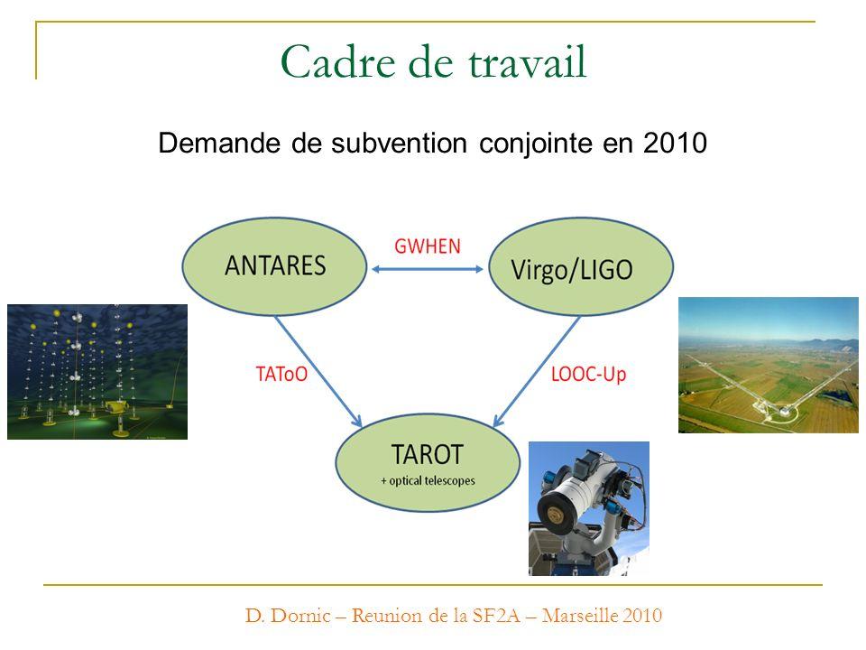 D. Dornic – Reunion de la SF2A – Marseille 2010 Cadre de travail Demande de subvention conjointe en 2010