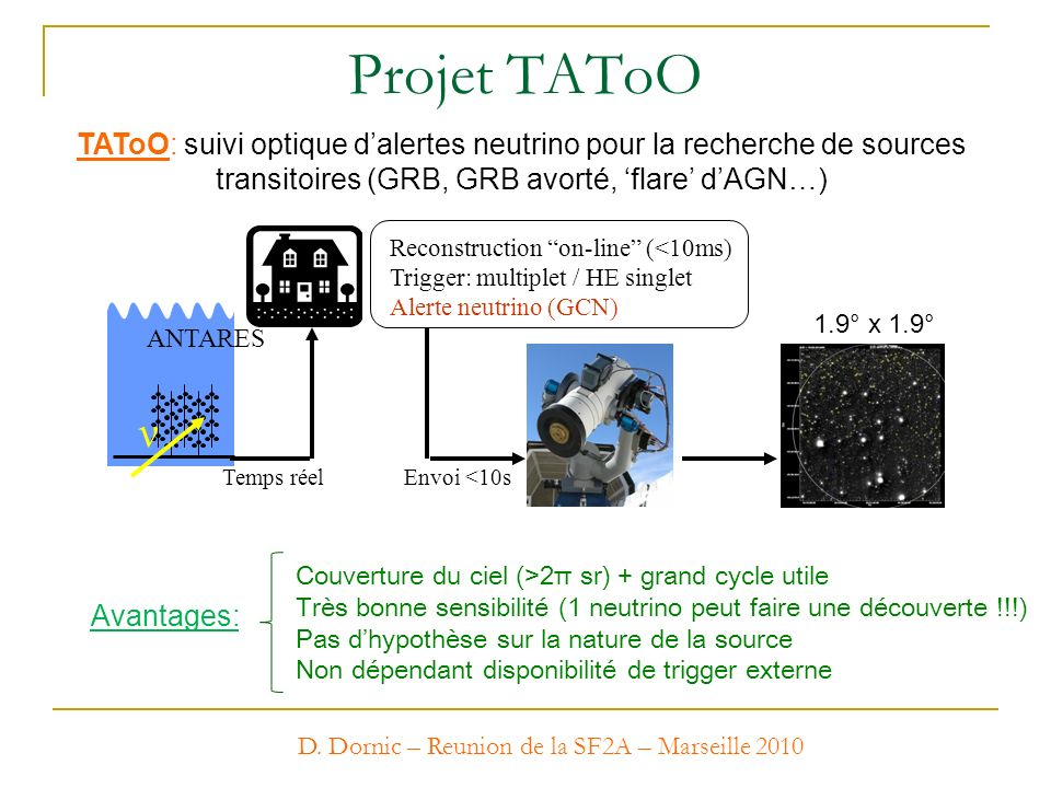 D. Dornic – Reunion de la SF2A – Marseille 2010 Projet TAToO TAToO: suivi optique dalertes neutrino pour la recherche de sources transitoires (GRB, GR