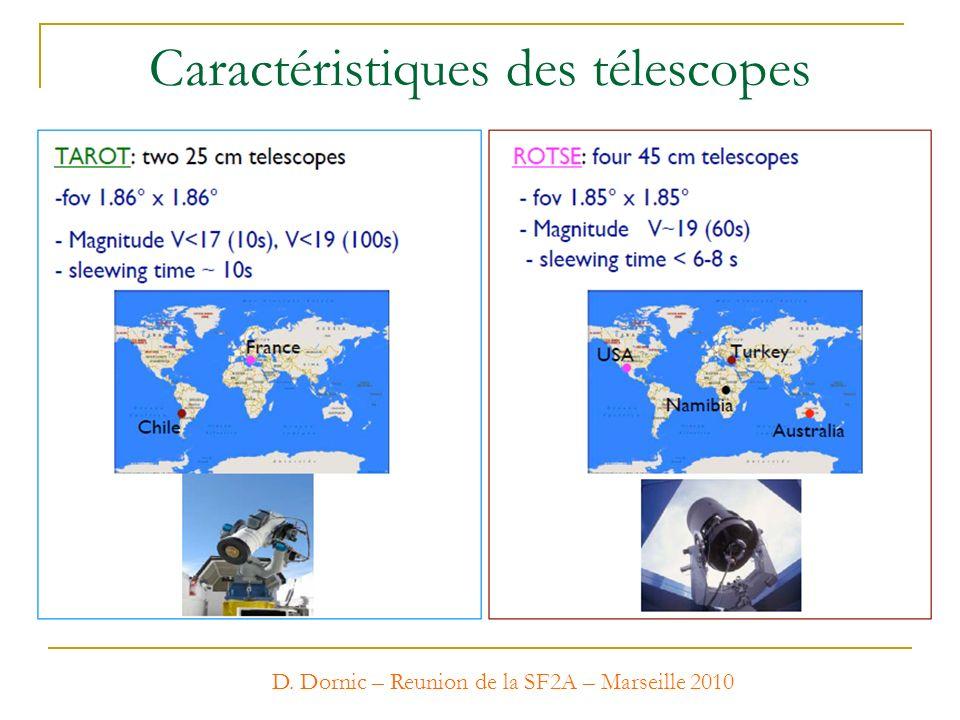 Stratégie dobservation: 6-30 images en temps réel + 6-8 images à T 0 +1j, +2j,+3j,+4j,+5j,+6j,+7j,+9j,+15j et +27 jours Suivi effectué par les 6 télescopes: TAROT (x2) depuis début 2009 et ROTSE (x4) depuis début 2010 Suivi optique D.