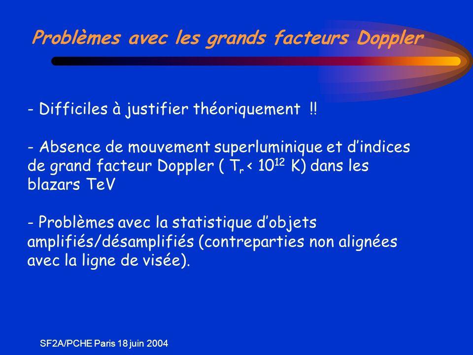 SF2A/PCHE Paris 18 juin 2004 Problèmes avec les grands facteurs Doppler - Difficiles à justifier théoriquement !.