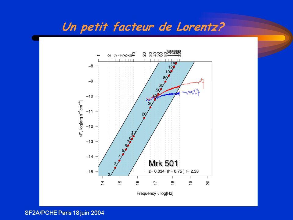 SF2A/PCHE Paris 18 juin 2004 Un petit facteur de Lorentz