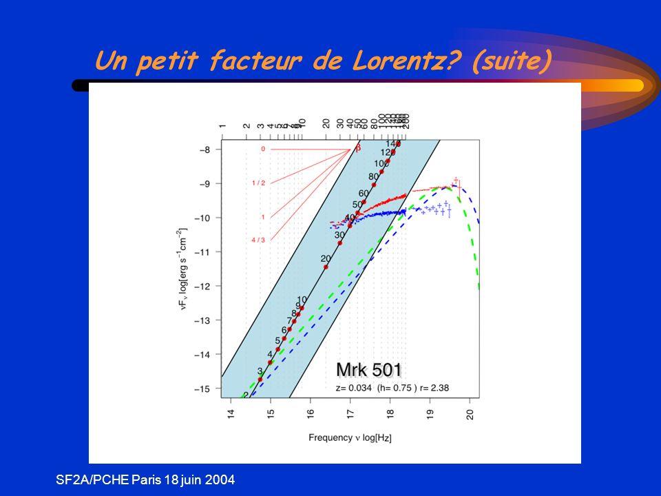 SF2A/PCHE Paris 18 juin 2004 Un petit facteur de Lorentz (suite)