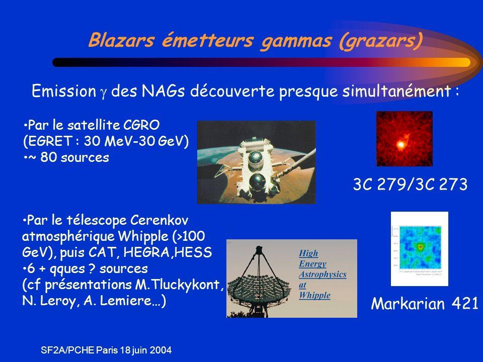 SF2A/PCHE Paris 18 juin 2004 Blazars émetteurs gammas (grazars) Emission des NAGs découverte presque simultanément : Par le télescope Cerenkov atmosphérique Whipple (>100 GeV), puis CAT, HEGRA,HESS 6 + qques .