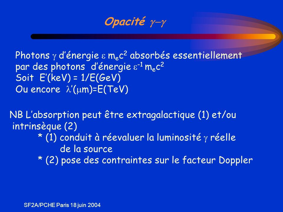 SF2A/PCHE Paris 18 juin 2004 Opacité Photons dénergie m e c 2 absorbés essentiellement par des photons dénergie -1 m e c 2 Soit E(keV) = 1/E(GeV) Ou encore ( m)=E(TeV) NB Labsorption peut être extragalactique (1) et/ou intrinsèque (2) * (1) conduit à réevaluer la luminosité réelle de la source * (2) pose des contraintes sur le facteur Doppler