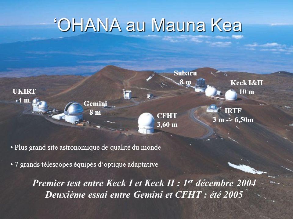 OHANA au Mauna Kea CFHT 3,60 m Gemini 8 m UKIRT 4 m Subaru 8 m Keck I&II 10 m IRTF 3 m -> 6,50m Plus grand site astronomique de qualité du monde Premier test entre Keck I et Keck II : 1 er décembre 2004 Deuxième essai entre Gemini et CFHT : été 2005 7 grands télescopes équipés doptique adaptative