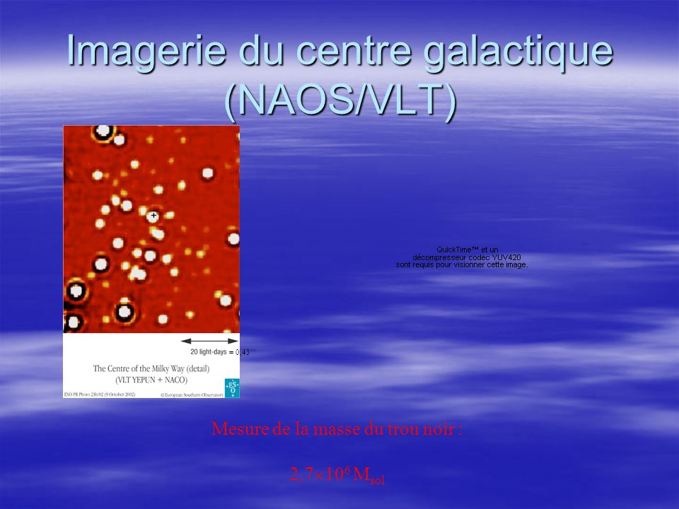 Imagerie du centre galactique (NAOS/VLT) = 0,43 Mesure de la masse du trou noir : 2,7 10 6 M sol