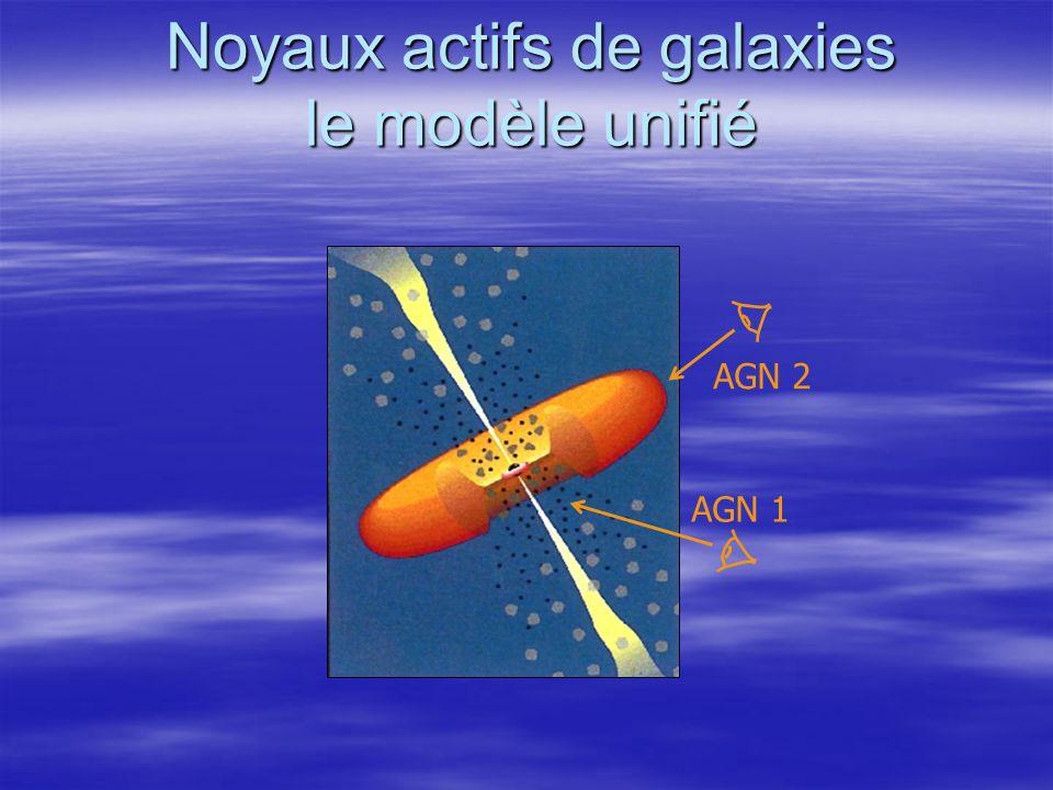 Observation à 2,2 µm avec VINCI (Wittkowski et al. 2004) ~30 mas < 5 mas