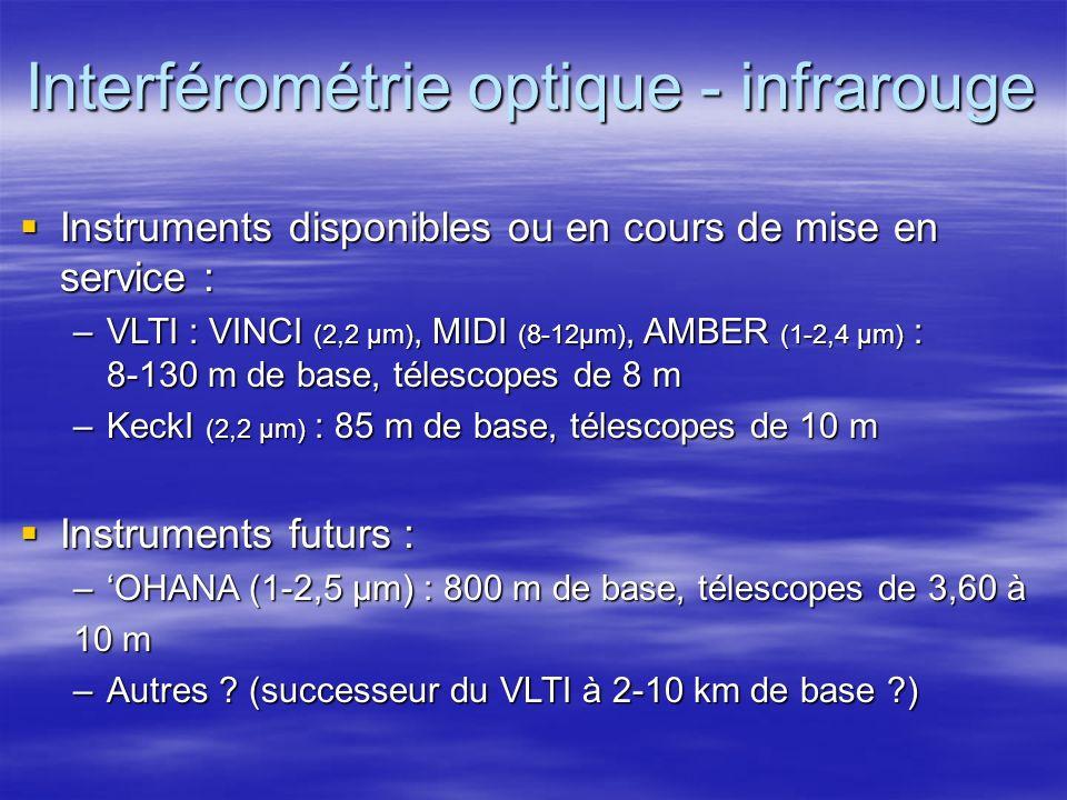 Interférométrie optique - infrarouge Instruments disponibles ou en cours de mise en service : Instruments disponibles ou en cours de mise en service : –VLTI : VINCI (2,2 µm), MIDI (8-12µm), AMBER (1-2,4 µm) : 8-130 m de base, télescopes de 8 m –KeckI (2,2 µm) : 85 m de base, télescopes de 10 m Instruments futurs : Instruments futurs : –OHANA (1-2,5 µm) : 800 m de base, télescopes de 3,60 à 10 m –Autres .