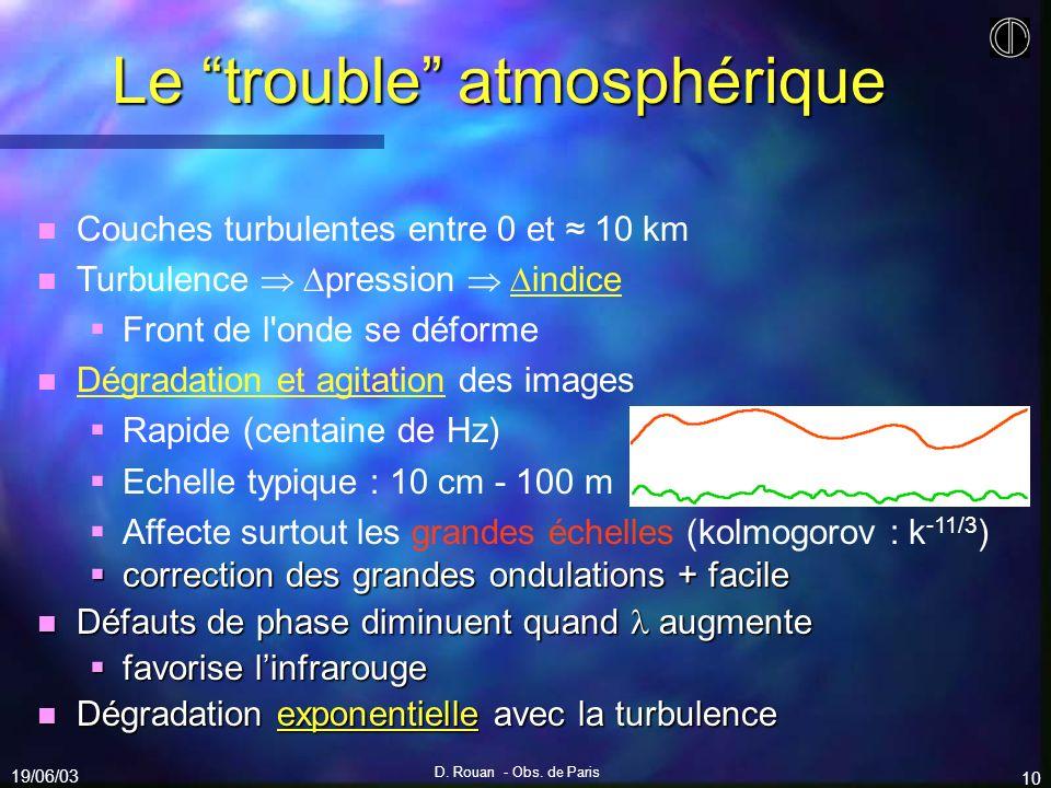 19/06/03 D. Rouan - Obs. de Paris 10 Le trouble atmosphérique correction des grandes ondulations + facile correction des grandes ondulations + facile