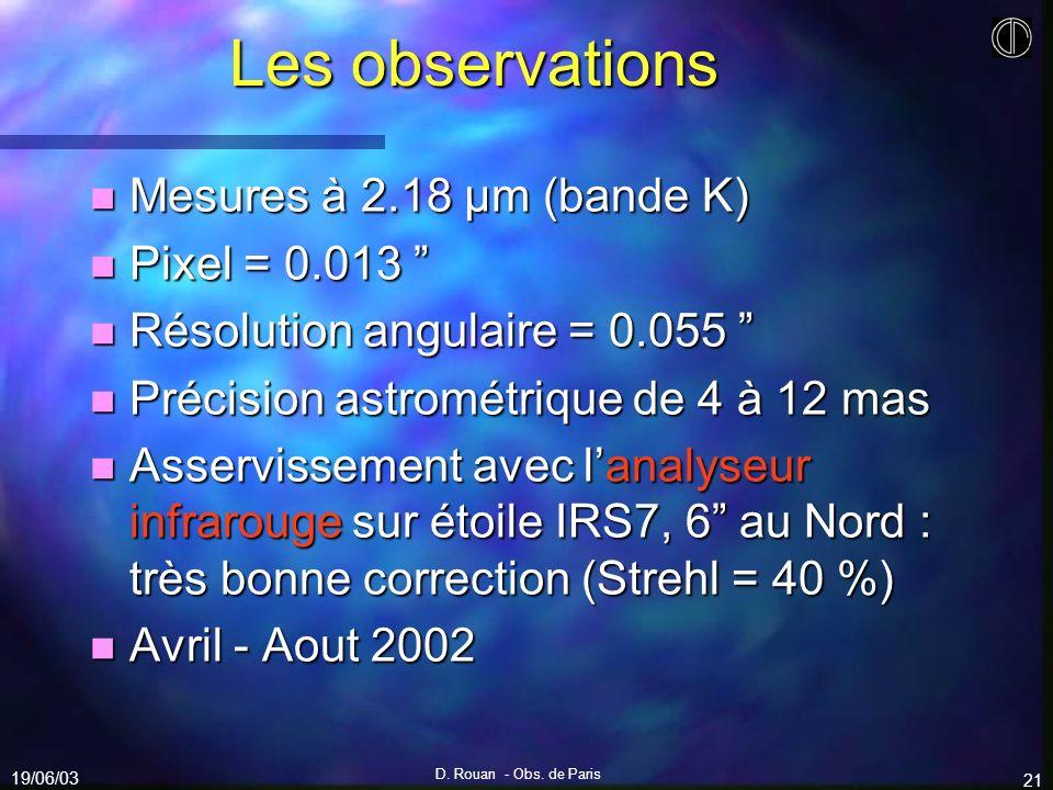 19/06/03 D. Rouan - Obs. de Paris 21 Les observations n Mesures à 2.18 µm (bande K) n Pixel = 0.013 n Pixel = 0.013 n Résolution angulaire = 0.055 n R