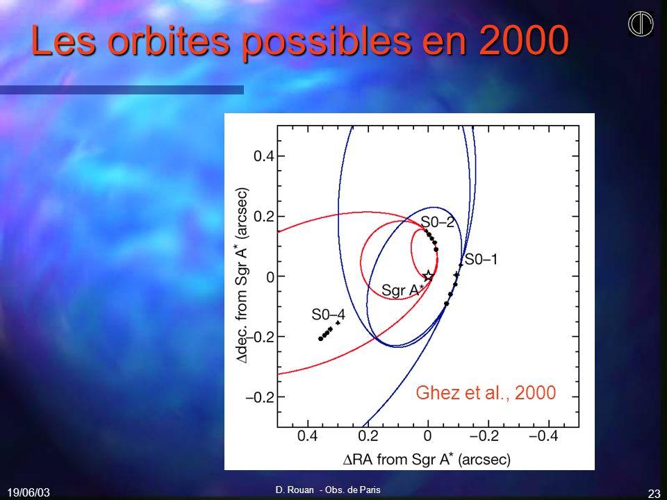 19/06/03 D. Rouan - Obs. de Paris 23 Les orbites possibles en 2000 Ghez et al., 2000