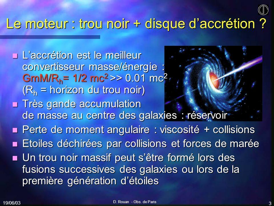 19/06/03 D. Rouan - Obs. de Paris 3 Le moteur : trou noir + disque daccrétion ? n Laccrétion est le meilleur convertisseur masse/énergie : GmM/R h = 1