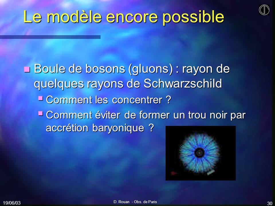 19/06/03 D. Rouan - Obs. de Paris 30 Le modèle encore possible n Boule de bosons (gluons) : rayon de quelques rayons de Schwarzschild Comment les conc