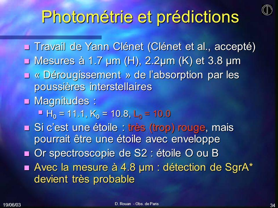 19/06/03 D. Rouan - Obs. de Paris 34 Photométrie et prédictions n Travail de Yann Clénet (Clénet et al., accepté) n Mesures à 1.7 µm (H), 2.2µm (K) et