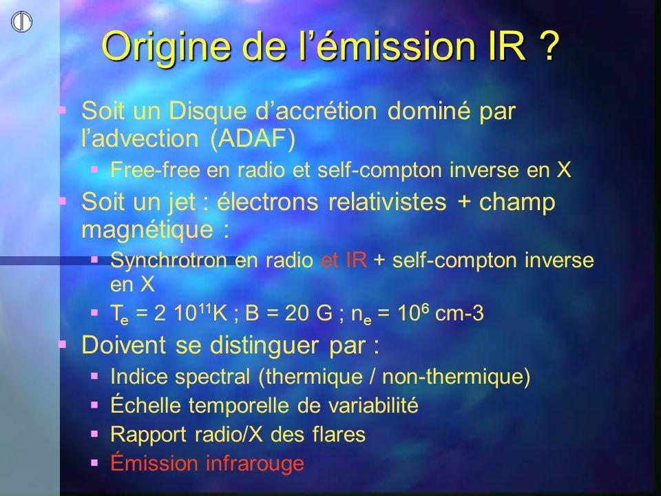 Origine de lémission IR ? Soit un Disque daccrétion dominé par ladvection (ADAF) Free-free en radio et self-compton inverse en X Soit un jet : électro