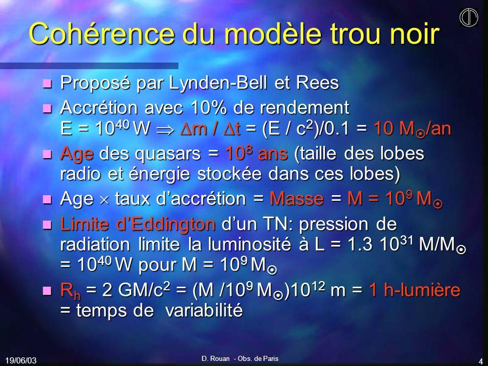 19/06/03 D. Rouan - Obs. de Paris 4 Cohérence du modèle trou noir n Proposé par Lynden-Bell et Rees Accrétion avec 10% de rendement E = 10 40 W m / t